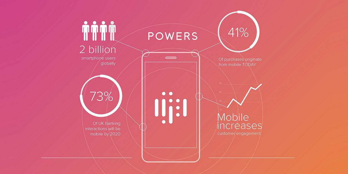 Secure mobile apps infographic