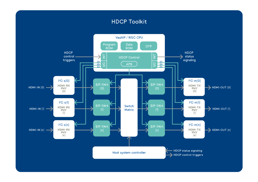 HDCP_toolkit_02