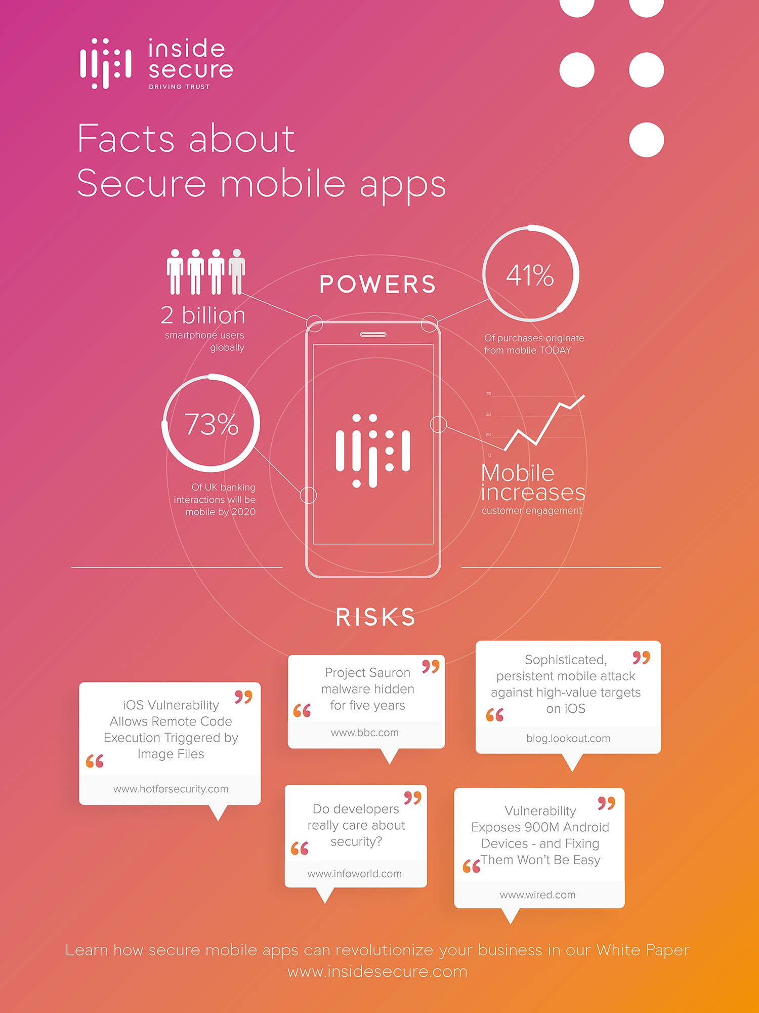 Powers-and-risks-of-mobile